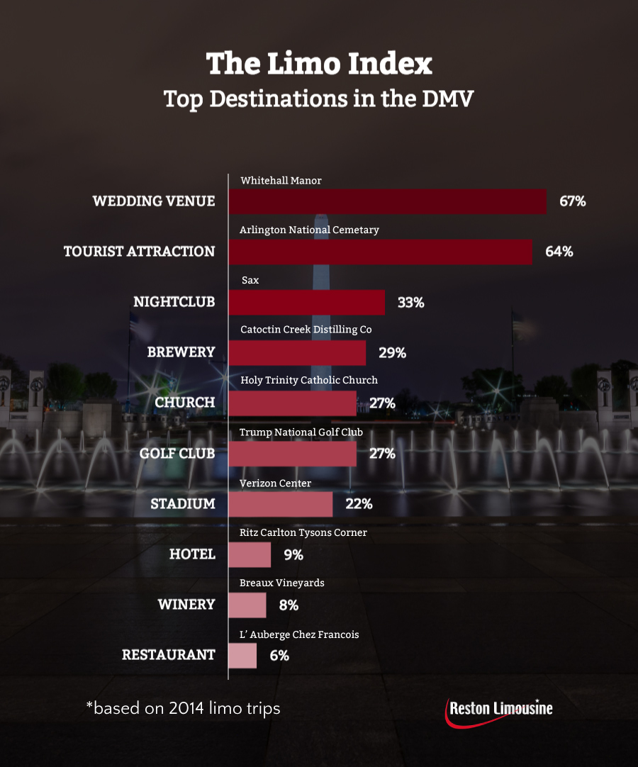 top-destinations
