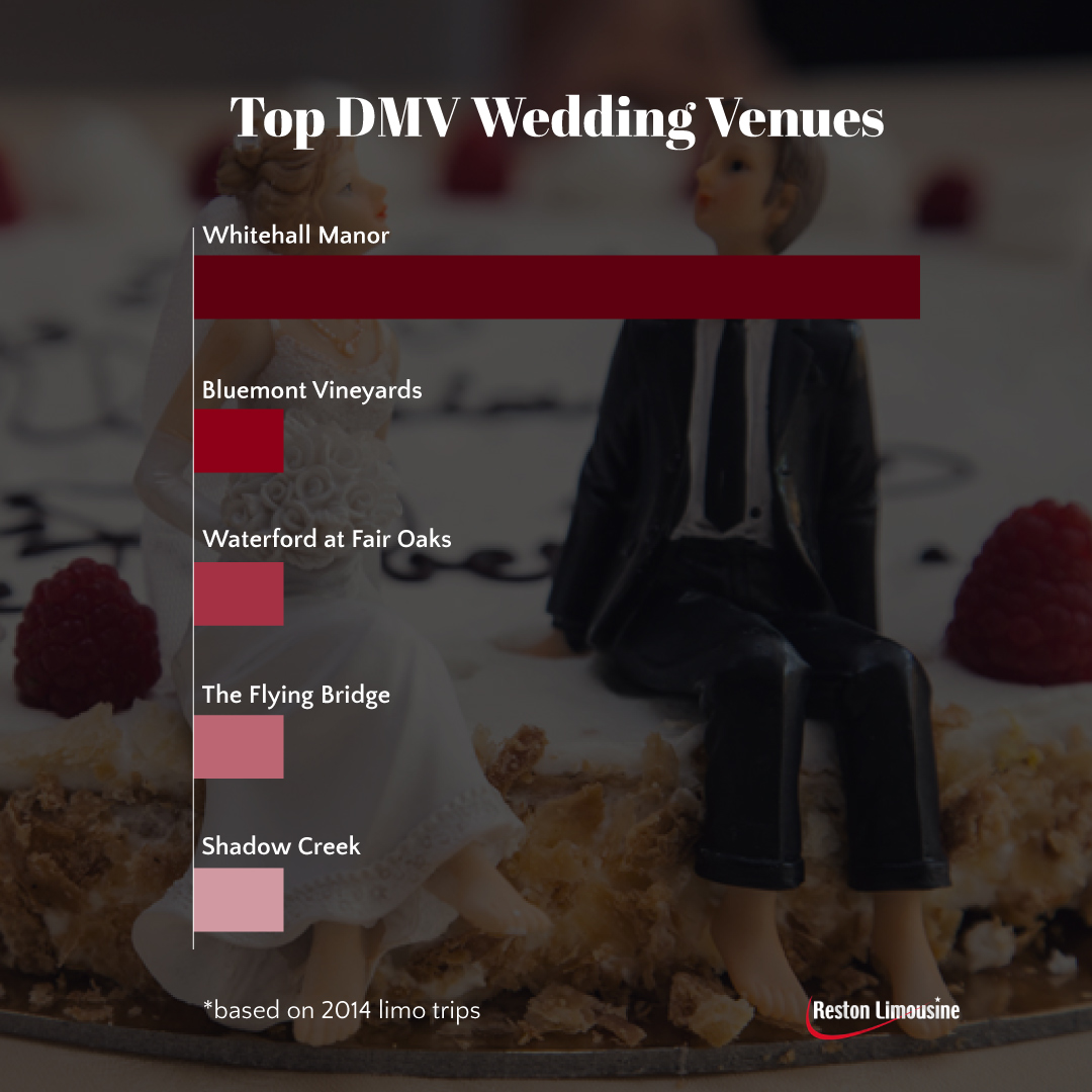 top-wedding-venues