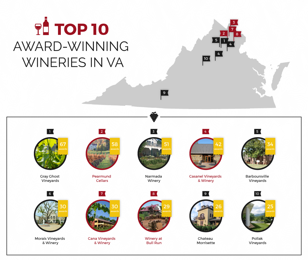 Best vineyards in Virginia